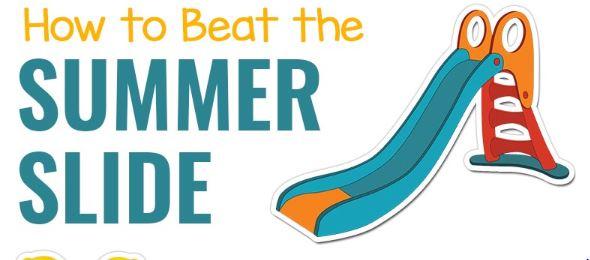 Summer Learning: Eliminate or Reduce Summer Slide?